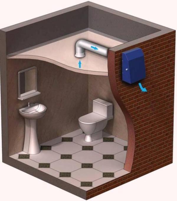 Как сделать вытяжку в ванной комнате
